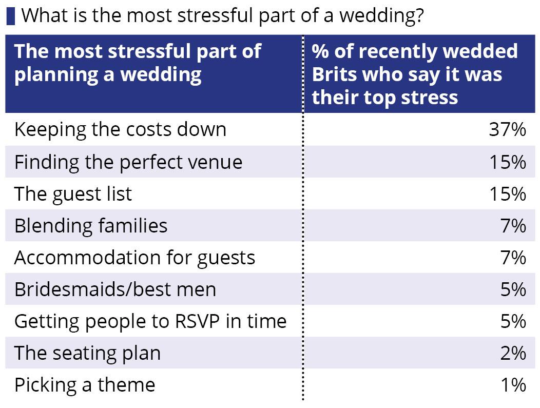 Average Wedding Gift Check : Weddingtable2 .